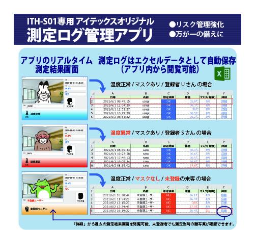 AI顔認証タブレット型サーモグラフィカメラITH-S01測定ログ管理アプリ